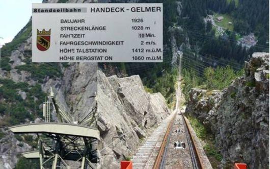 Thrilling Mountain Ride At Handeck Bridge, Switzerland
