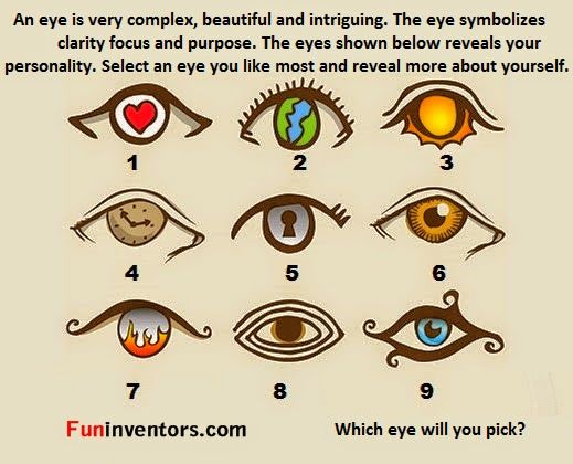 Take The EYE Personality Test