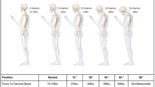 How Use Of Mobile Phones Affect Your Spine